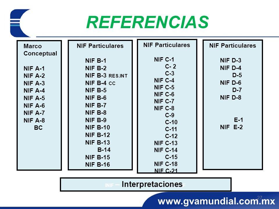 INIF – InterpretacionesF