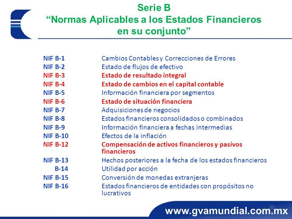 Serie B Normas Aplicables a los Estados Financieros