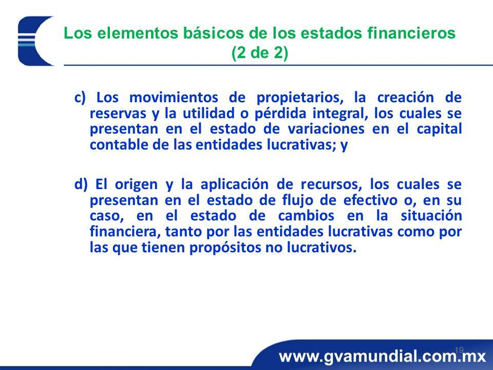 Los elementos básicos de los estados financieros