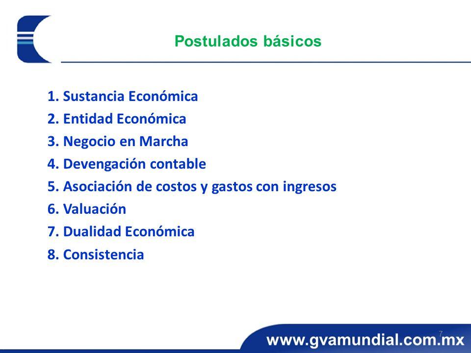 Postulados básicos 1. Sustancia Económica. 2. Entidad Económica. 3. Negocio en Marcha. 4. Devengación contable.