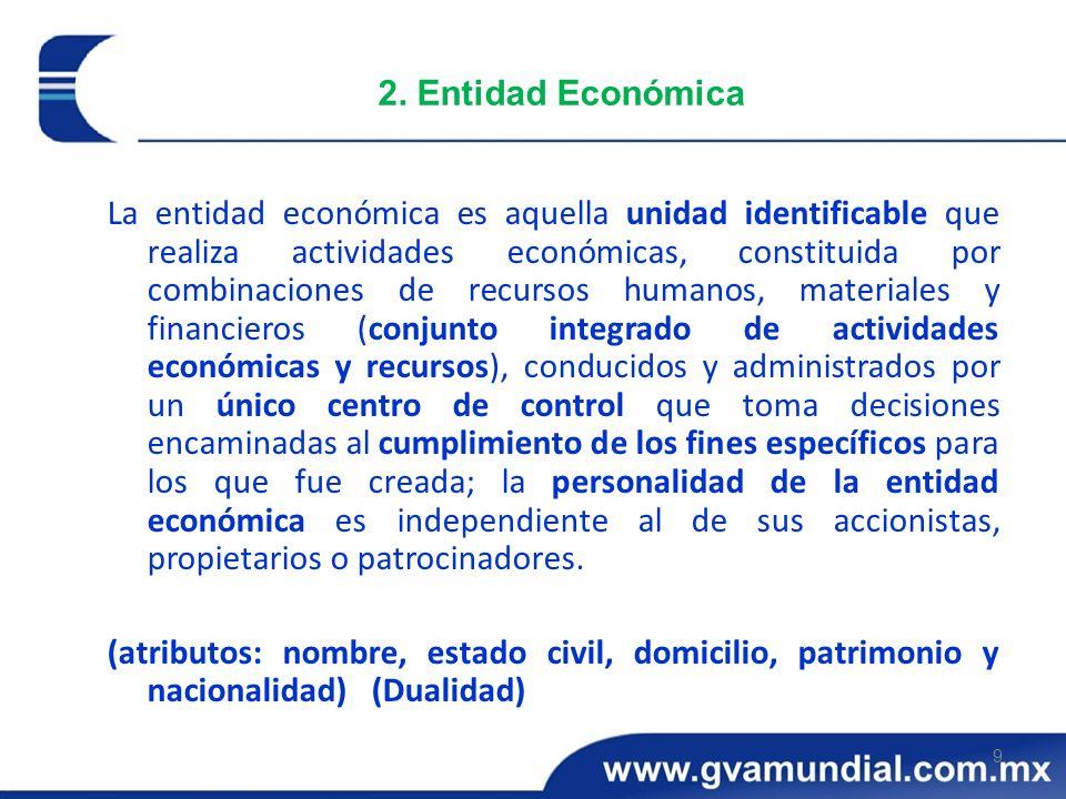 2. Entidad Económica