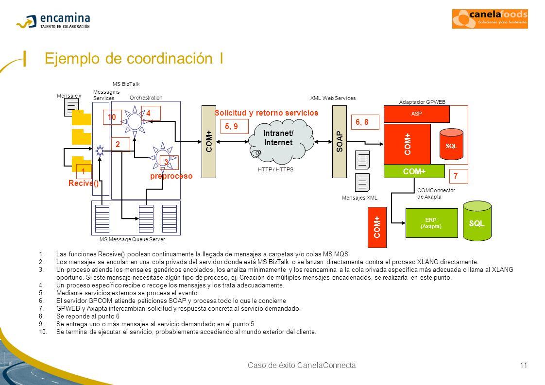Ejemplo de coordinación I