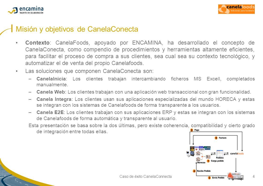 Misión y objetivos de CanelaConecta