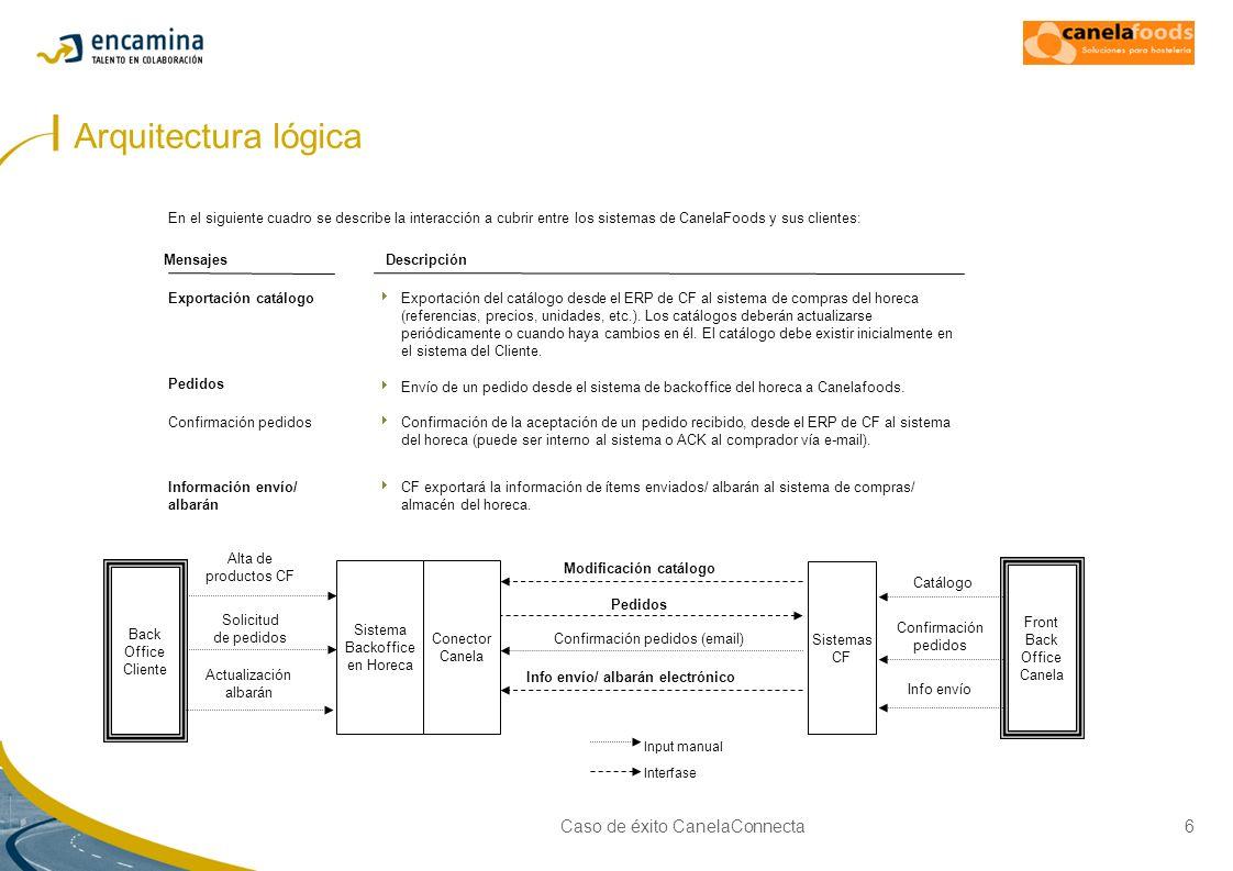 Modificación catálogo Info envío/ albarán electrónico