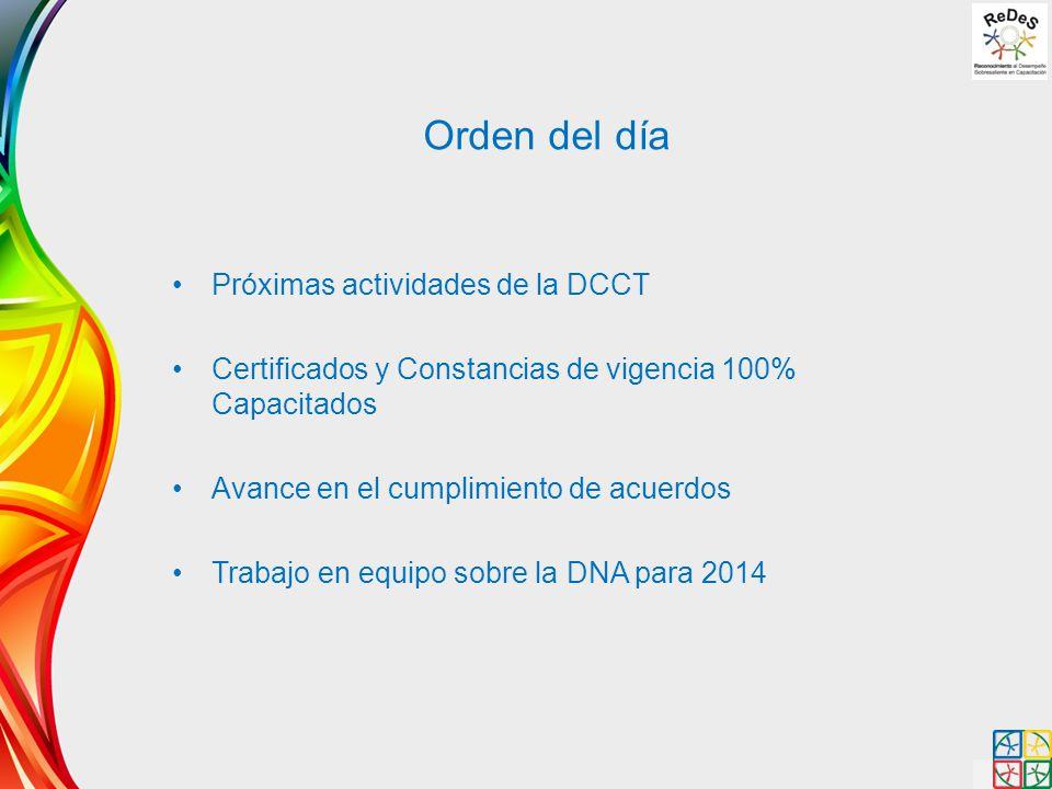Orden del día Próximas actividades de la DCCT