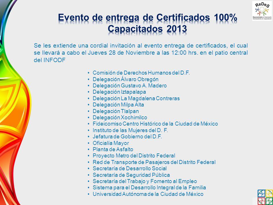 Evento de entrega de Certificados 100% Capacitados 2013