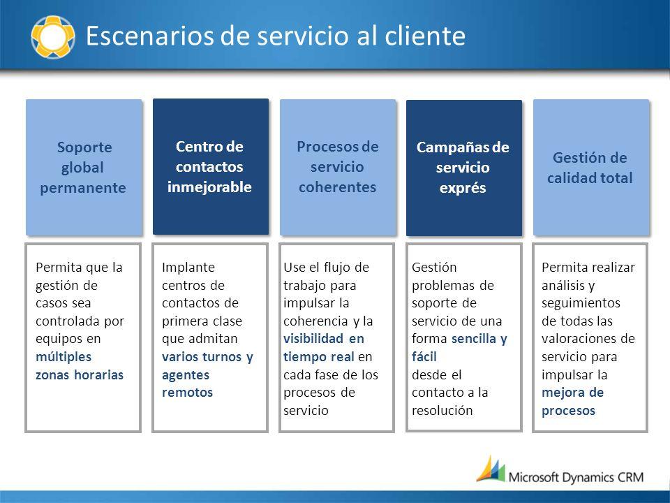 Escenarios de servicio al cliente