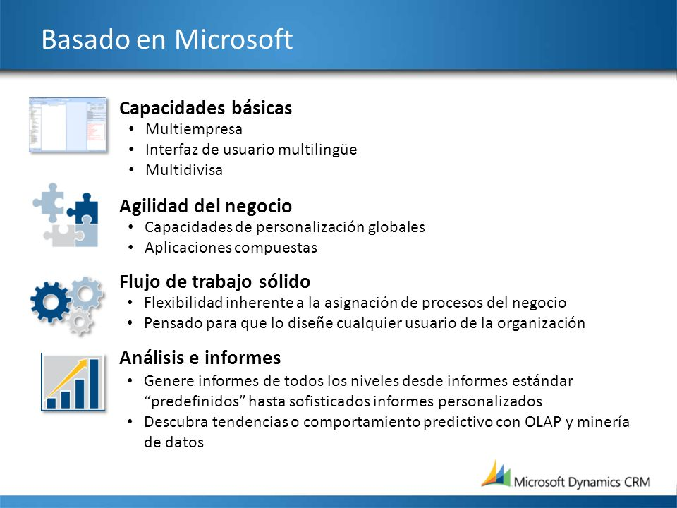 Basado en Microsoft Capacidades básicas Agilidad del negocio Flujo de trabajo sólido Análisis e informes