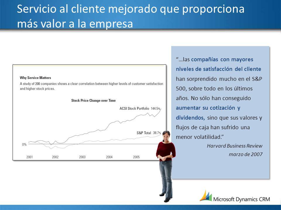 Servicio al cliente mejorado que proporciona más valor a la empresa
