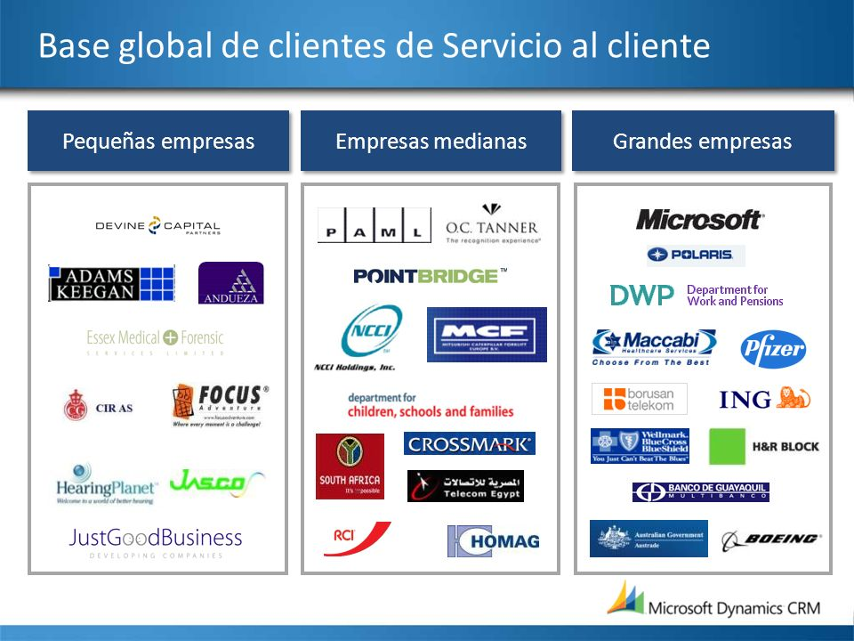 Base global de clientes de Servicio al cliente