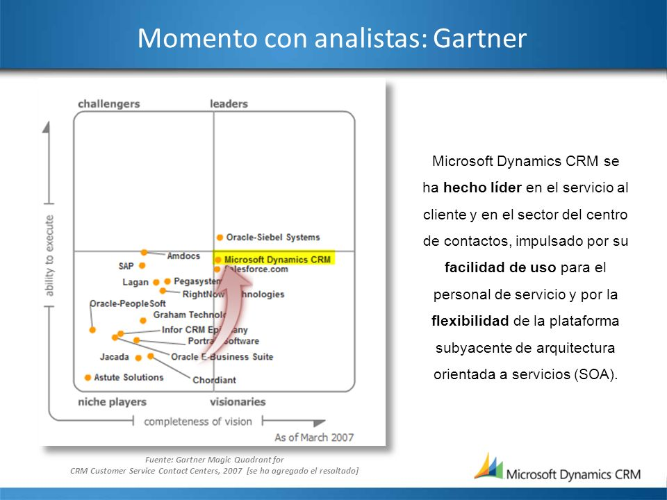 Momento con analistas: Gartner