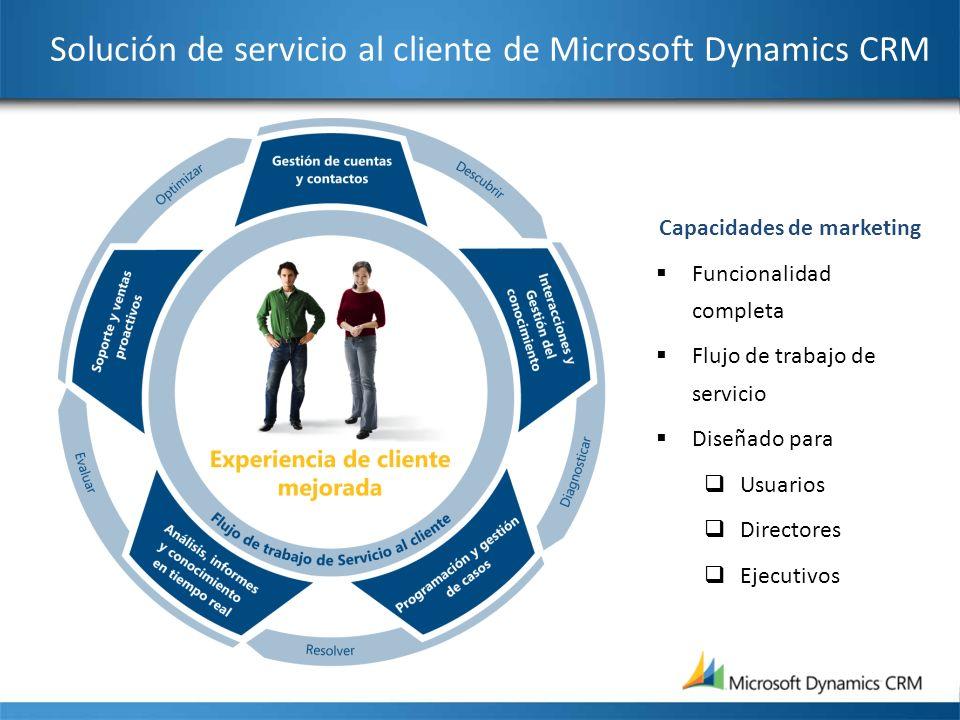 Solución de servicio al cliente de Microsoft Dynamics CRM