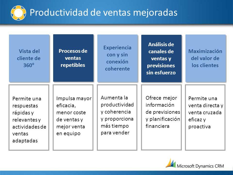 Productividad de ventas mejoradas