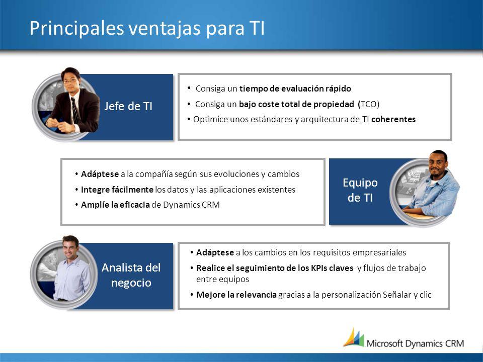 Principales ventajas para TI