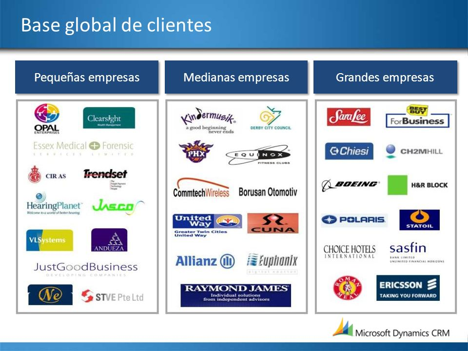 Base global de clientes