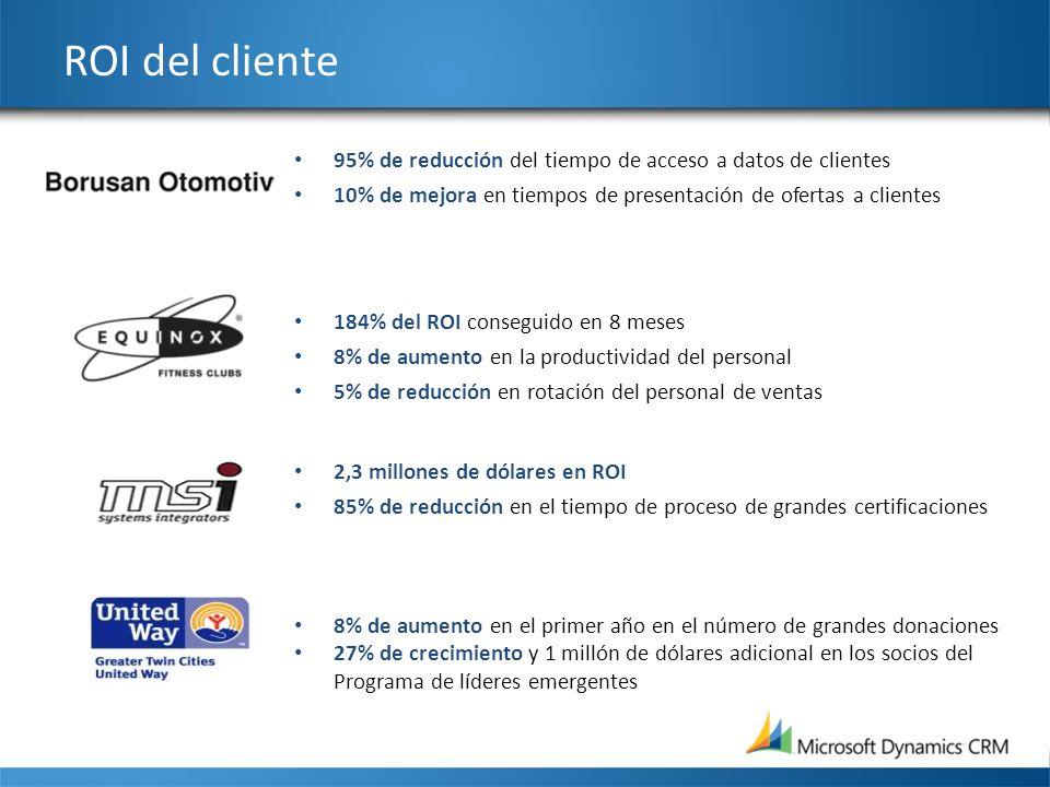 ROI del cliente 95% de reducción del tiempo de acceso a datos de clientes. 10% de mejora en tiempos de presentación de ofertas a clientes.