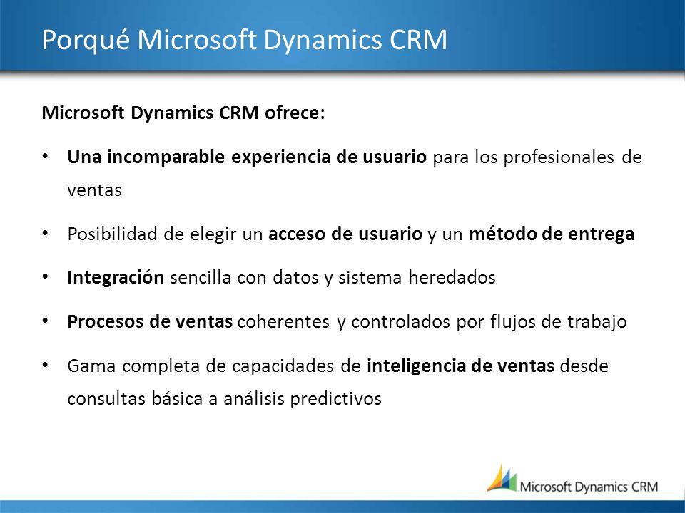Porqué Microsoft Dynamics CRM