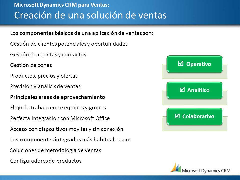 Microsoft Dynamics CRM para Ventas: Creación de una solución de ventas