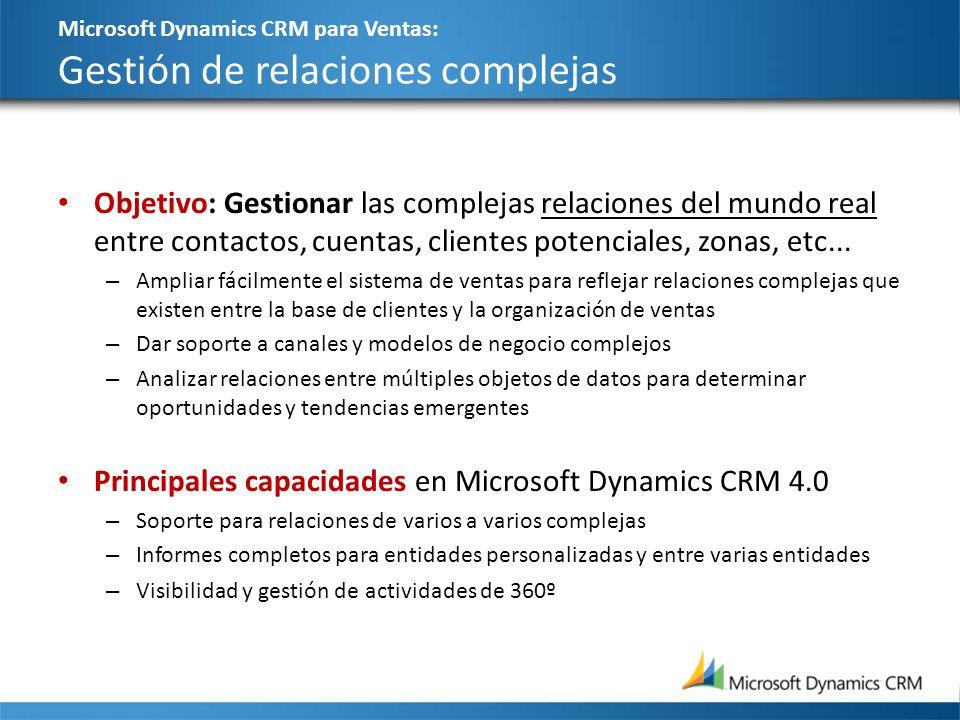 Microsoft Dynamics CRM para Ventas: Gestión de relaciones complejas