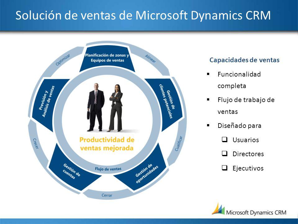Solución de ventas de Microsoft Dynamics CRM