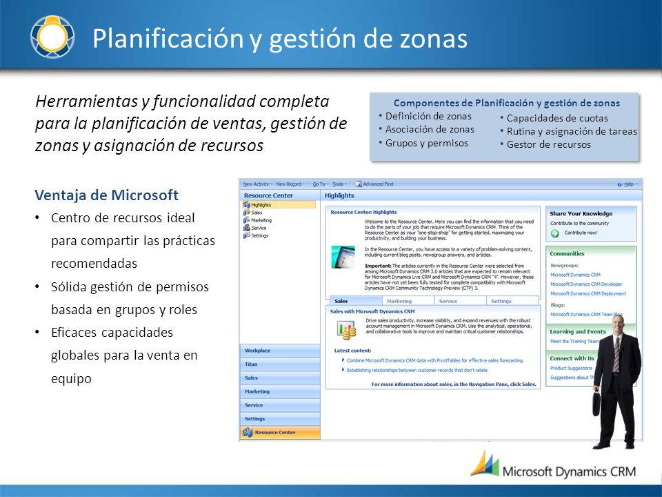 Planificación y gestión de zonas