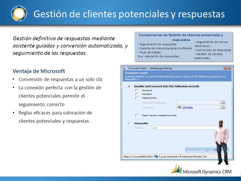 Gestión de clientes potenciales y respuestas