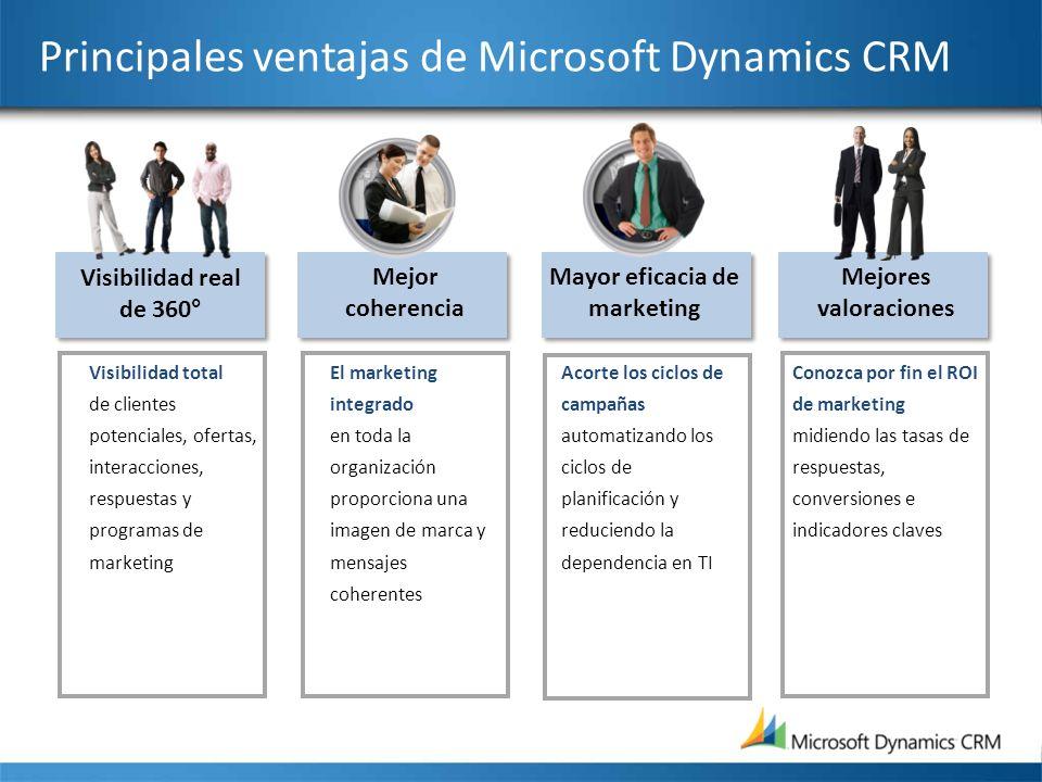 Principales ventajas de Microsoft Dynamics CRM