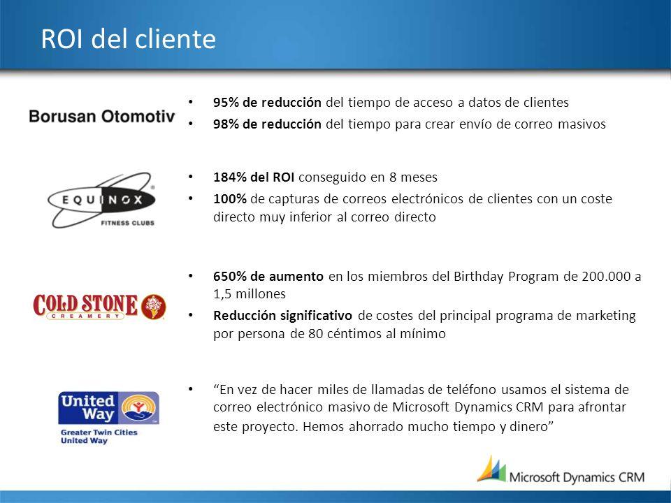 ROI del cliente95% de reducción del tiempo de acceso a datos de clientes. 98% de reducción del tiempo para crear envío de correo masivos.