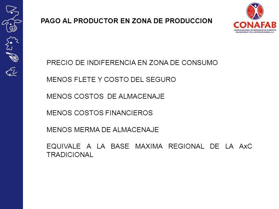 PAGO AL PRODUCTOR EN ZONA DE PRODUCCION
