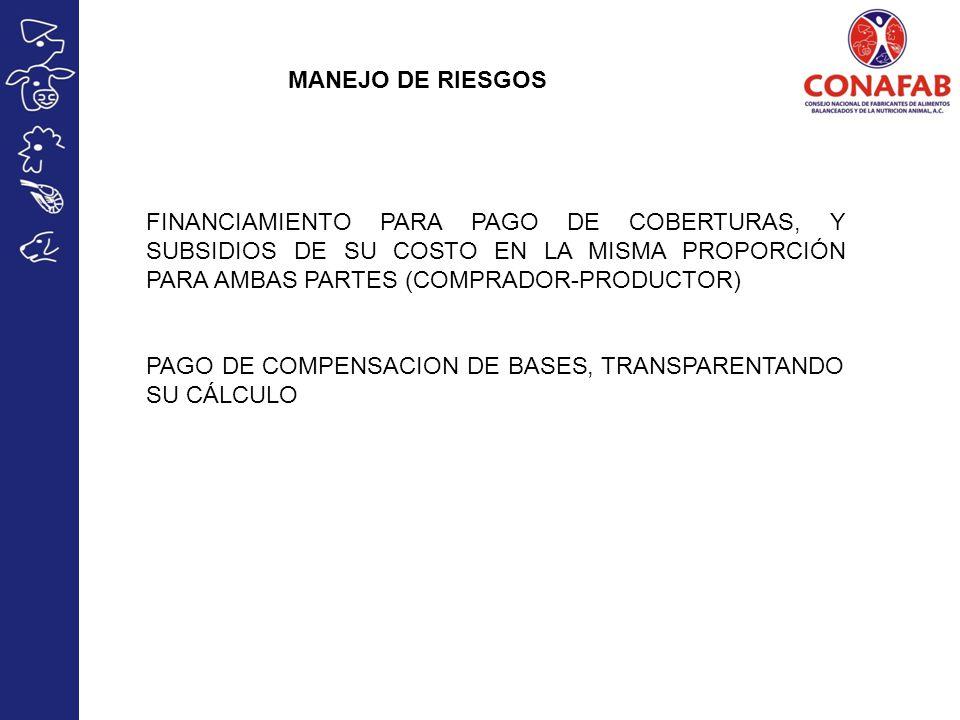 MANEJO DE RIESGOS FINANCIAMIENTO PARA PAGO DE COBERTURAS, Y SUBSIDIOS DE SU COSTO EN LA MISMA PROPORCIÓN PARA AMBAS PARTES (COMPRADOR-PRODUCTOR)