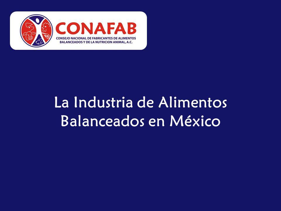 La Industria de Alimentos Balanceados en México