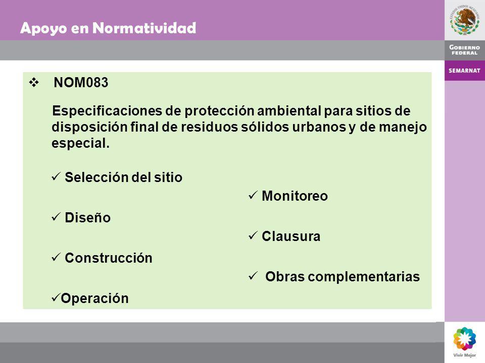 Apoyo en Normatividad NOM083