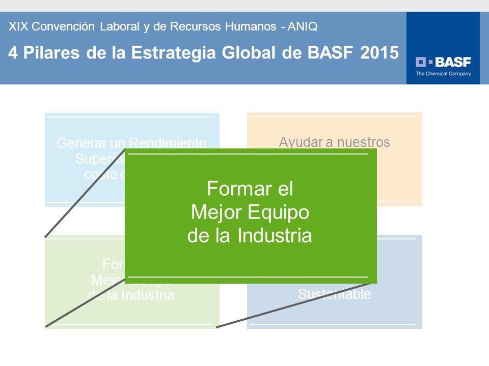 + 4 Pilares de la Estrategia Global de BASF 2015 Ayudar a nuestros