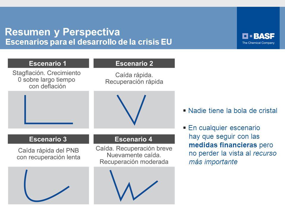Resumen y Perspectiva Escenarios para el desarrollo de la crisis EU