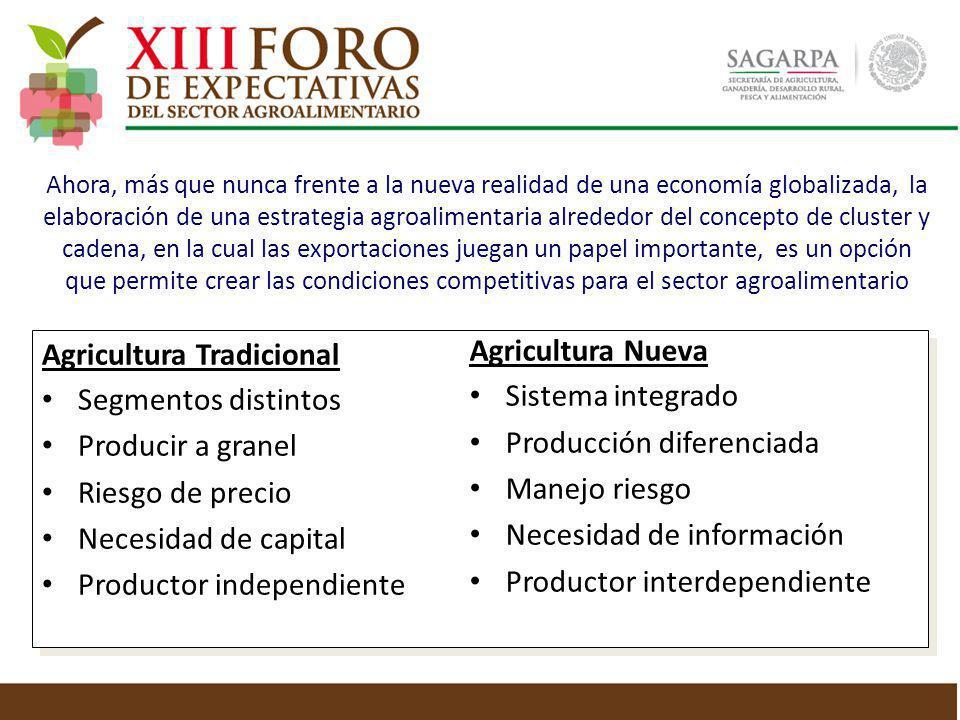 Agricultura Tradicional Segmentos distintos Producir a granel