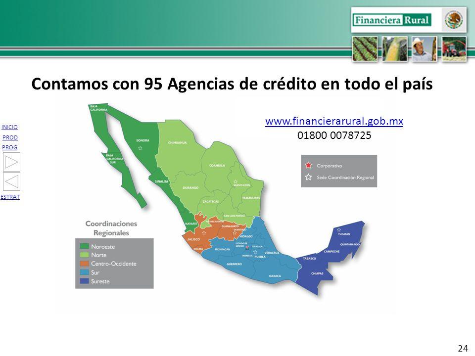 Contamos con 95 Agencias de crédito en todo el país