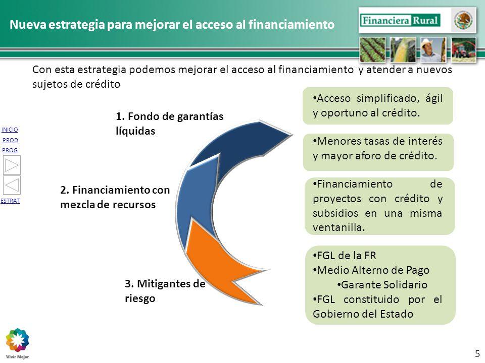 Nueva estrategia para mejorar el acceso al financiamiento