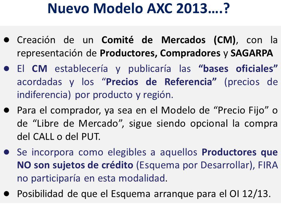 Nuevo Modelo AXC 2013…. Creación de un Comité de Mercados (CM), con la representación de Productores, Compradores y SAGARPA.