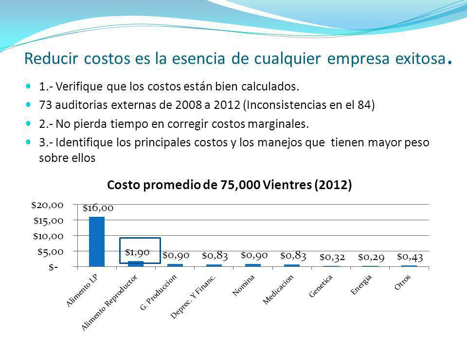 Reducir costos es la esencia de cualquier empresa exitosa.