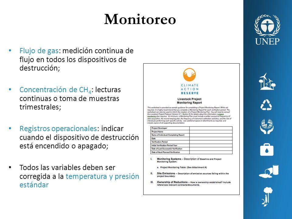 Monitoreo Flujo de gas: medición continua de flujo en todos los dispositivos de destrucción;