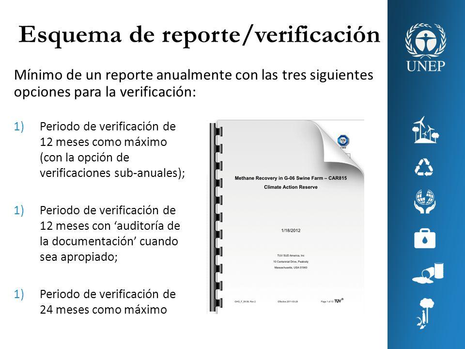 Esquema de reporte/verificación