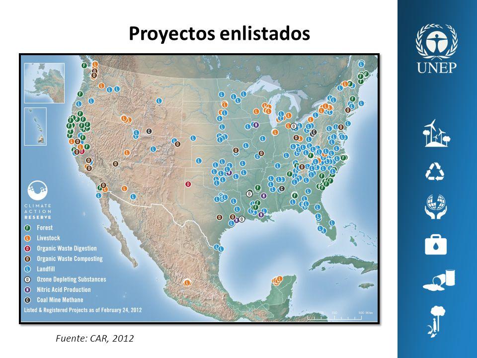 Proyectos enlistados Fuente: CAR, 2012