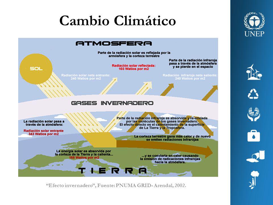 Efecto invernadero , Fuente: PNUMA GRID- Arendal, 2002.