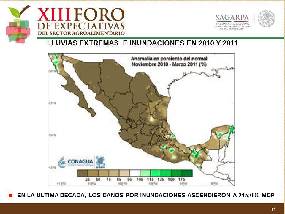 LLUVIAS EXTREMAS E INUNDACIONES EN 2010 Y 2011