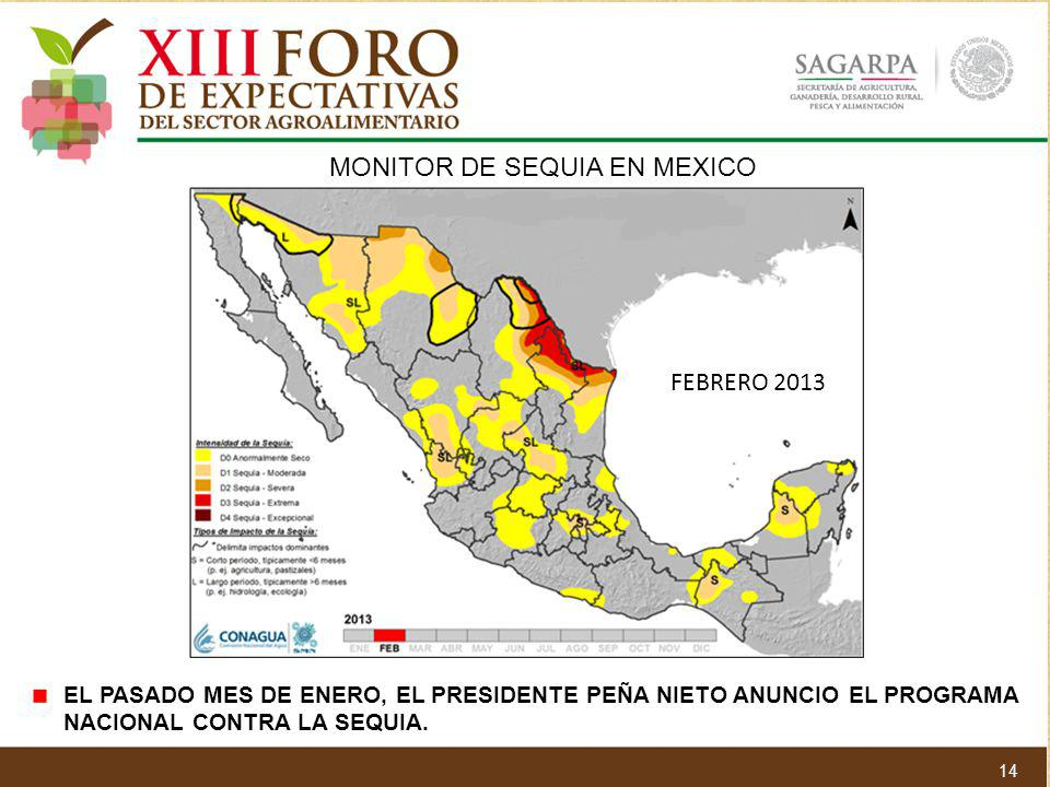 MONITOR DE SEQUIA EN MEXICO