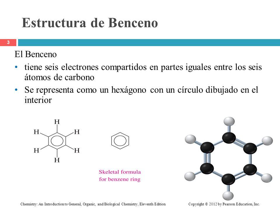 Estructura de Benceno El Benceno