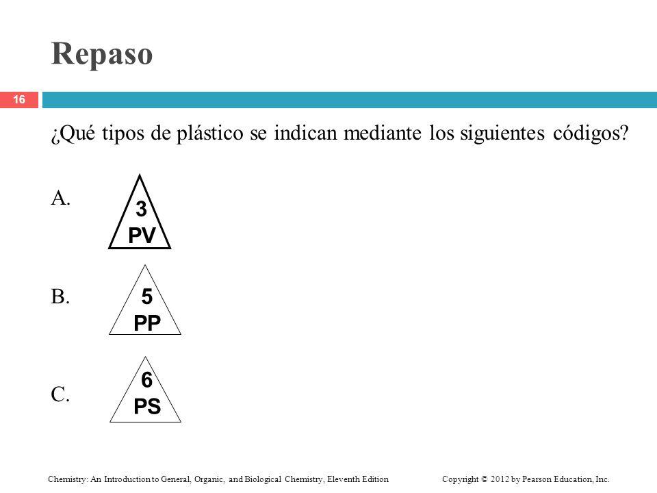 Repaso ¿Qué tipos de plástico se indican mediante los siguientes códigos A. B. C. 3 PV 5 PP 6 PS