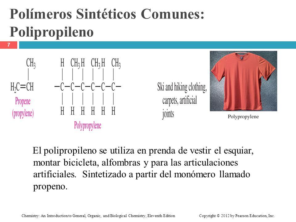 Polímeros Sintéticos Comunes: Polipropileno