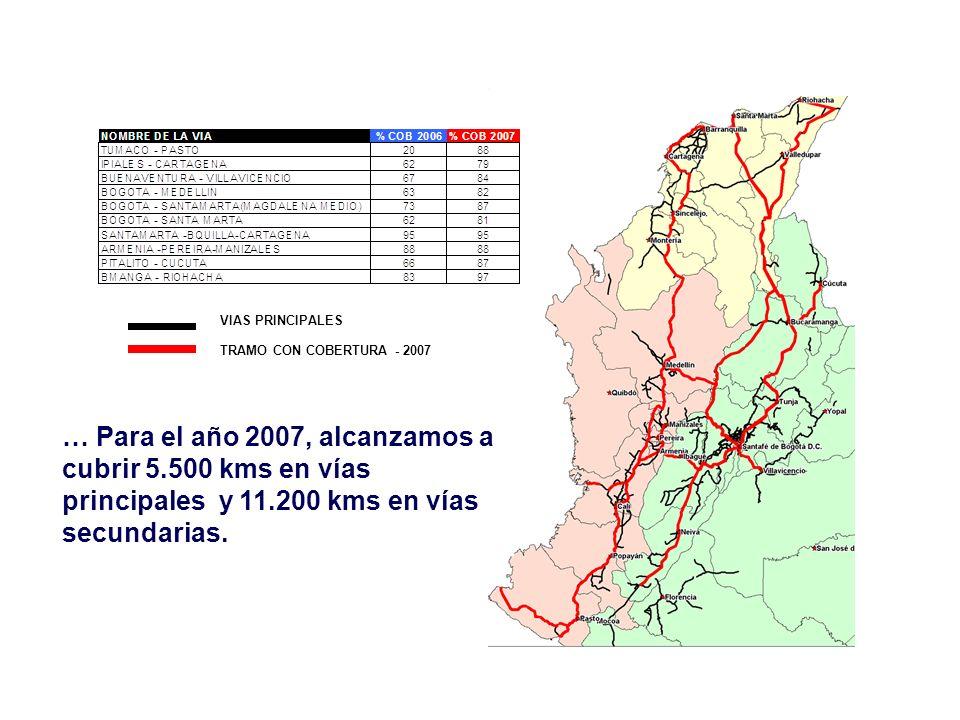 VIAS PRINCIPALES TRAMO CON COBERTURA - 2007.