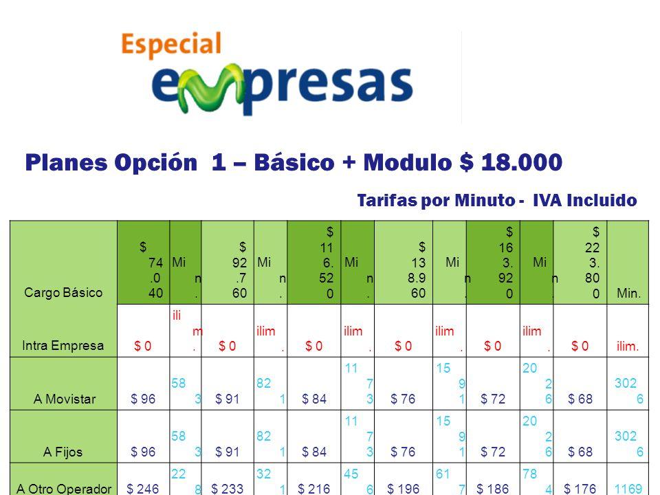 Planes Opción 1 – Básico + Modulo $ 18.000